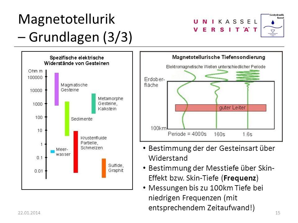Magnetotellurik – Grundlagen (3/3) 22.01.201415 Bestimmung der der Gesteinsart über Widerstand Bestimmung der Messtiefe über Skin- Effekt bzw. Skin-Ti
