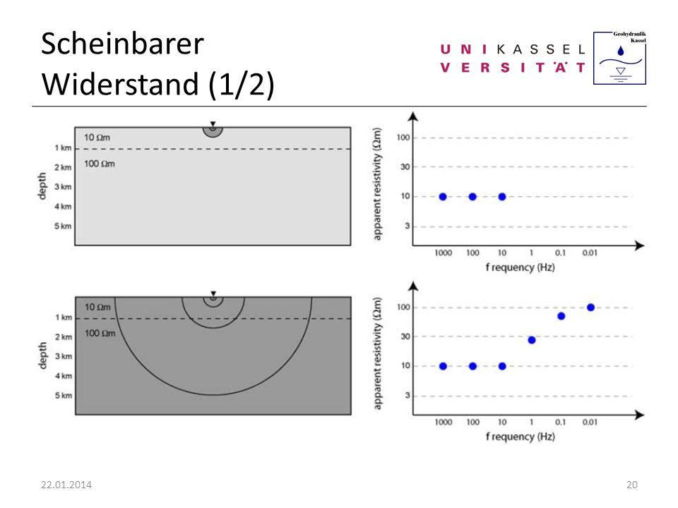 Scheinbarer Widerstand (1/2) 22.01.201420