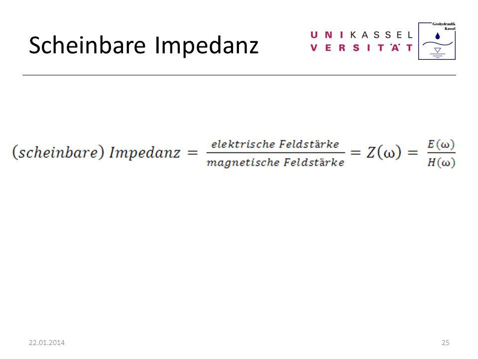 Scheinbare Impedanz 22.01.201425