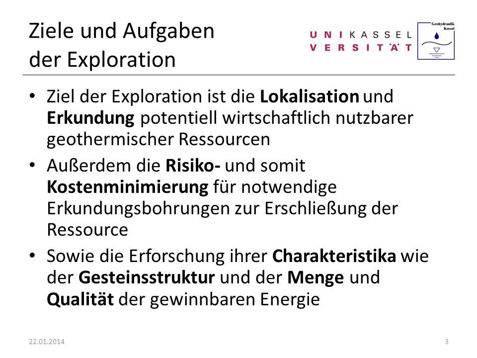 Ziele und Aufgaben der Exploration Ziel der Exploration ist die Lokalisation und Erkundung potentiell wirtschaftlich nutzbarer geothermischer Ressourc