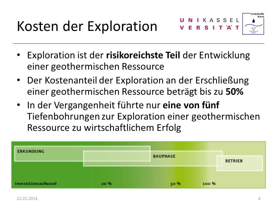 Kosten der Exploration Exploration ist der risikoreichste Teil der Entwicklung einer geothermischen Ressource Der Kostenanteil der Exploration an der