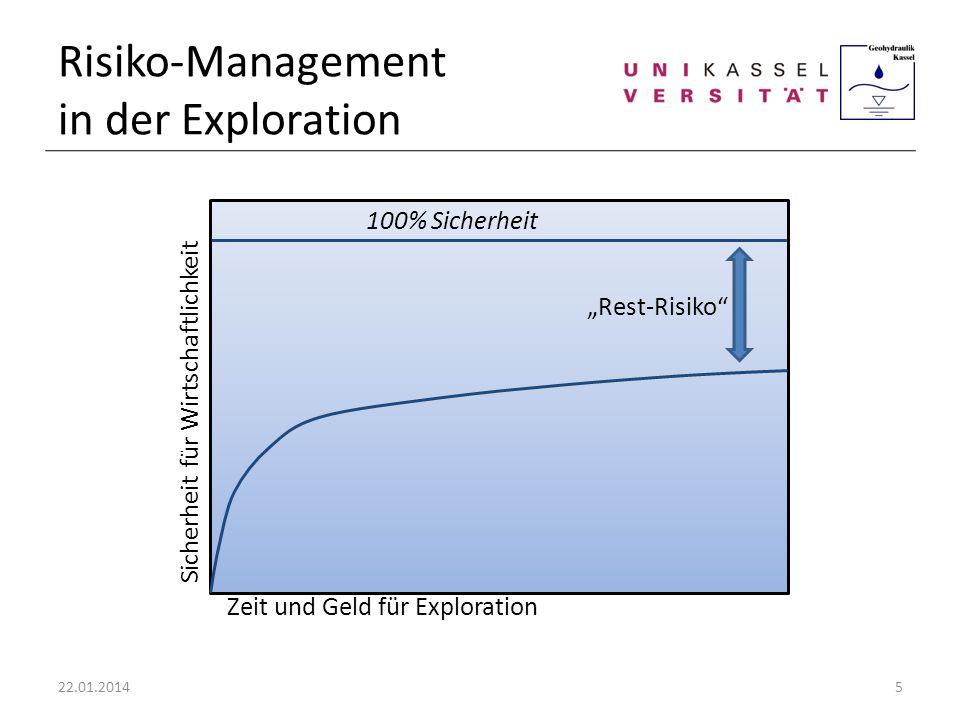 Risiko-Management in der Exploration 100% Sicherheit Zeit und Geld für Exploration Sicherheit für Wirtschaftlichkeit Rest-Risiko 22.01.20145
