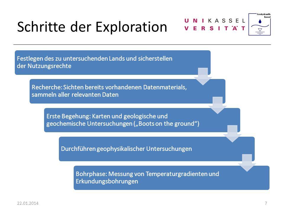 Schritte der Exploration Festlegen des zu untersuchenden Lands und sicherstellen der Nutzungsrechte Recherche: Sichten bereits vorhandenen Datenmateri