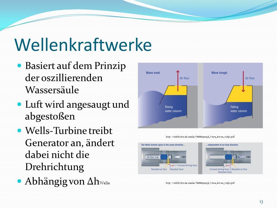 Wellenkraftwerke Basiert auf dem Prinzip der oszillierenden Wassersäule Luft wird angesaugt und abgestoßen Wells-Turbine treibt Generator an, ändert d