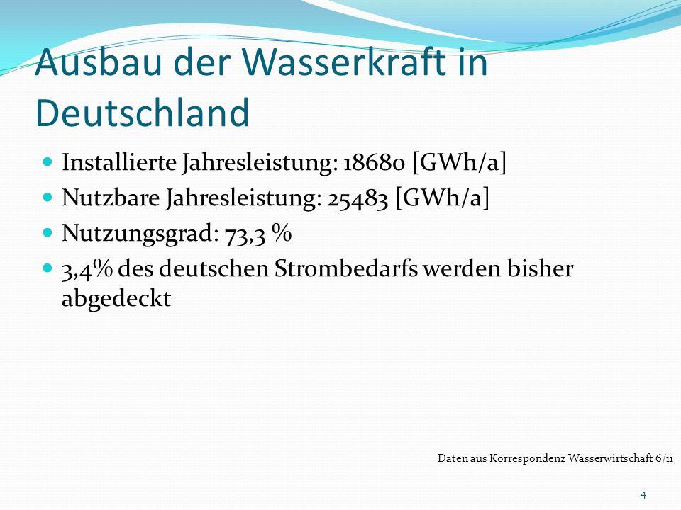 Ausbau der Wasserkraft in Deutschland Installierte Jahresleistung: 18680 [GWh/a] Nutzbare Jahresleistung: 25483 [GWh/a] Nutzungsgrad: 73,3 % 3,4% des