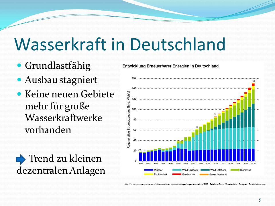 Wasserkraft in Deutschland Grundlastfähig Ausbau stagniert Keine neuen Gebiete mehr für große Wasserkraftwerke vorhanden Trend zu kleinen dezentralen