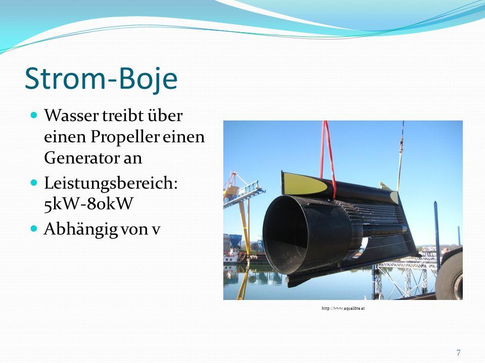 Strom-Boje Wasser treibt über einen Propeller einen Generator an Leistungsbereich: 5kW-80kW Abhängig von v http://www.aqualibre.at 7