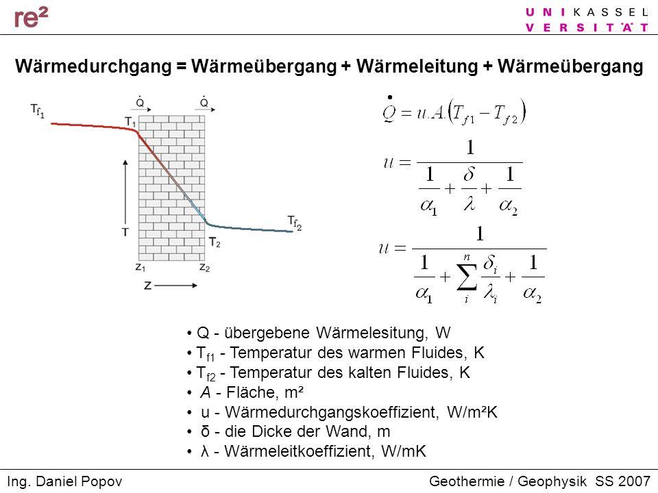 Geothermie / Geophysik SS 2007Ing. Daniel Popov Wärmedurchgang = Wärmeübergang + Wärmeleitung + Wärmeübergang Q - übergebene Wärmelesitung, W T f1 - T
