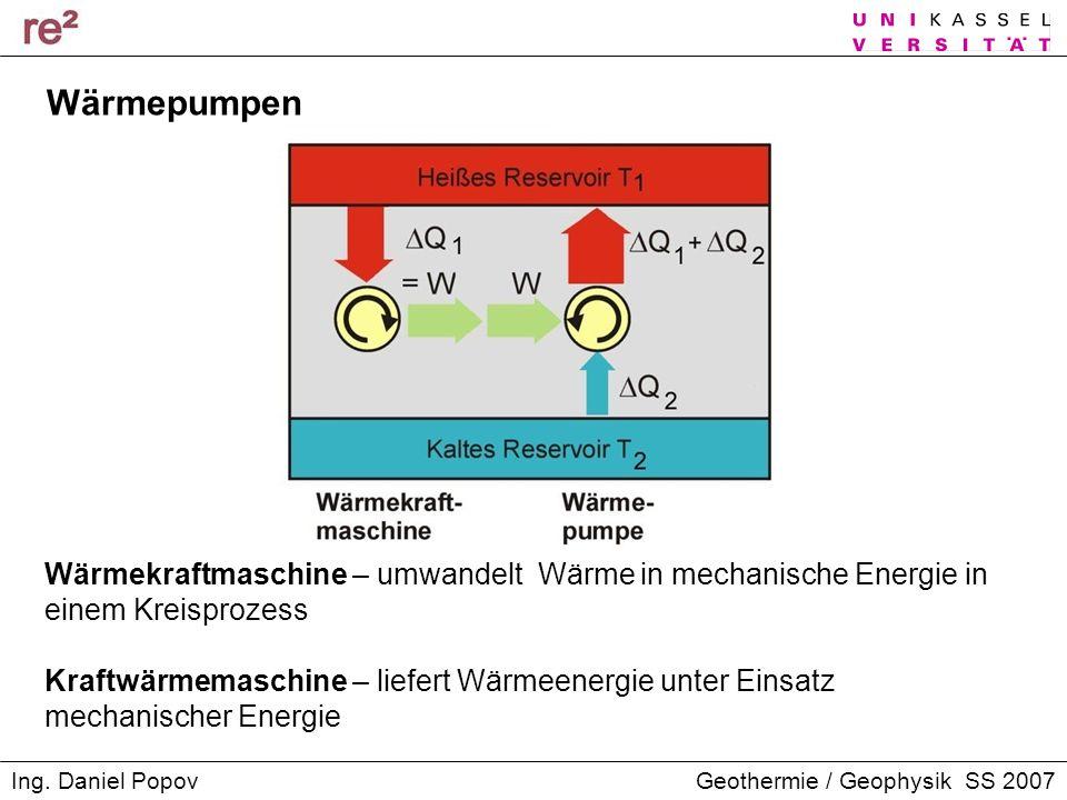 Geothermie / Geophysik SS 2007Ing. Daniel Popov Wärmekraftmaschine – umwandelt Wärme in mechanische Energie in einem Kreisprozess Kraftwärmemaschine –