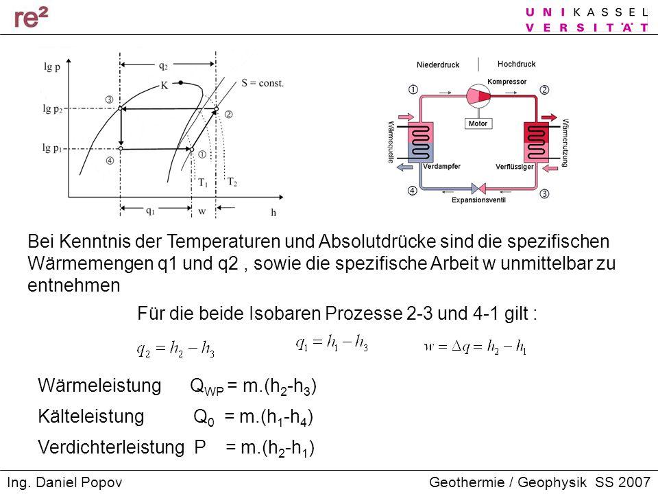 Geothermie / Geophysik SS 2007Ing. Daniel Popov Für die beide Isobaren Prozesse 2-3 und 4-1 gilt : Bei Kenntnis der Temperaturen und Absolutdrücke sin