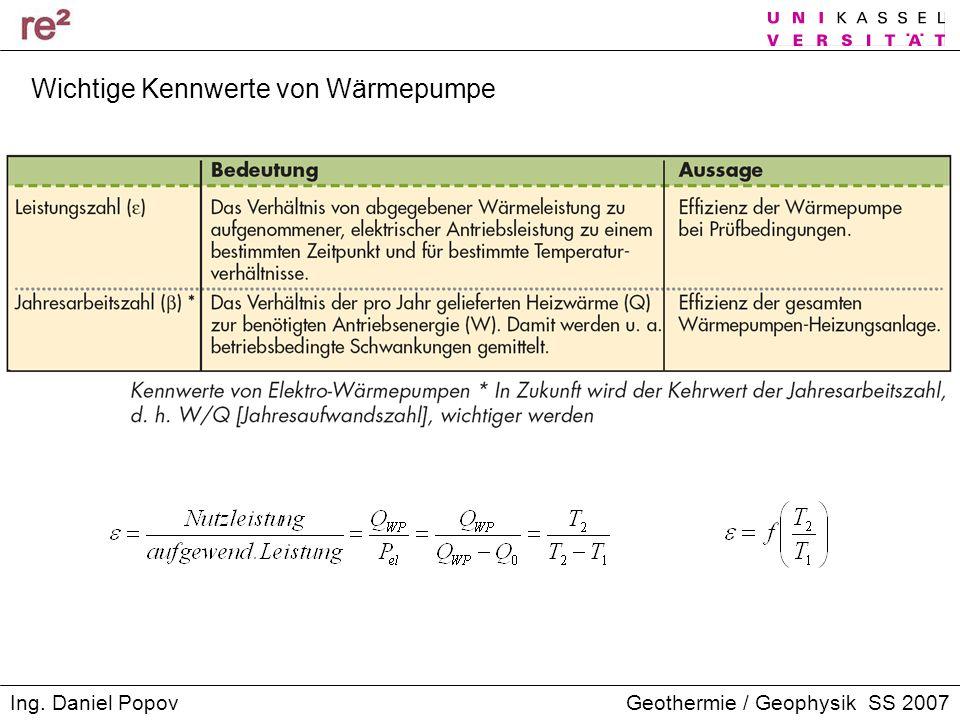 Geothermie / Geophysik SS 2007Ing. Daniel Popov Wichtige Kennwerte von Wärmepumpe