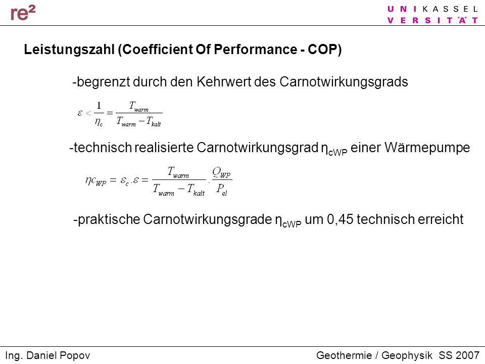 Geothermie / Geophysik SS 2007Ing. Daniel Popov Leistungszahl (Coefficient Of Performance - COP) -begrenzt durch den Kehrwert des Carnotwirkungsgrads