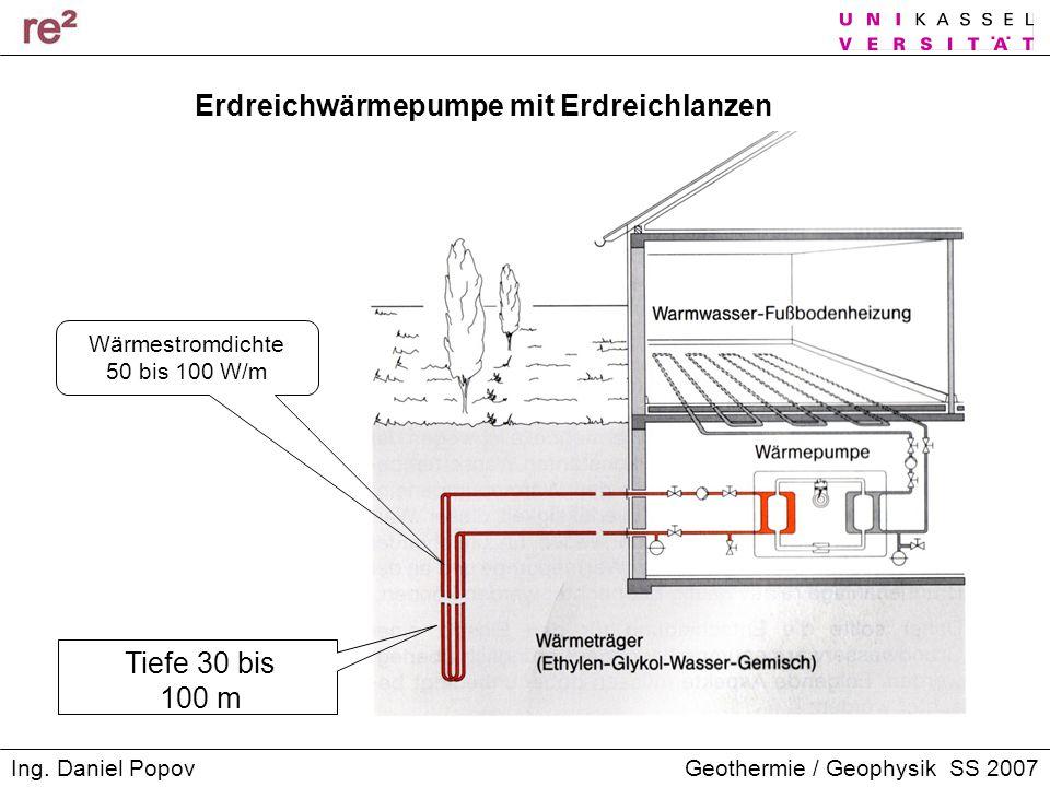 Geothermie / Geophysik SS 2007Ing. Daniel Popov Erdreichwärmepumpe mit Erdreichlanzen Wärmestromdichte 50 bis 100 W/m Tiefe 30 bis 100 m