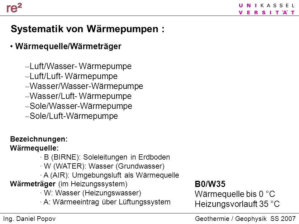 Geothermie / Geophysik SS 2007Ing. Daniel Popov Systematik von Wärmepumpen : Wärmequelle/Wärmeträger Luft/Wasser- Wärmepumpe Luft/Luft- Wärmepumpe Was
