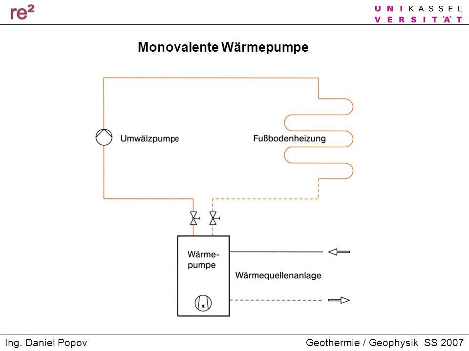 Geothermie / Geophysik SS 2007Ing. Daniel Popov Monovalente Wärmepumpe