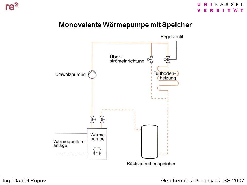Geothermie / Geophysik SS 2007Ing. Daniel Popov Monovalente Wärmepumpe mit Speicher