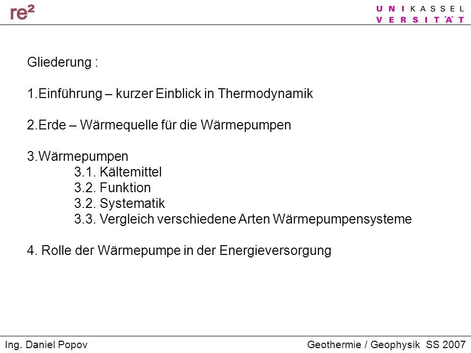 Geothermie / Geophysik SS 2007Ing. Daniel Popov Gliederung : 1.Einführung – kurzer Einblick in Thermodynamik 2.Erde – Wärmequelle für die Wärmepumpen