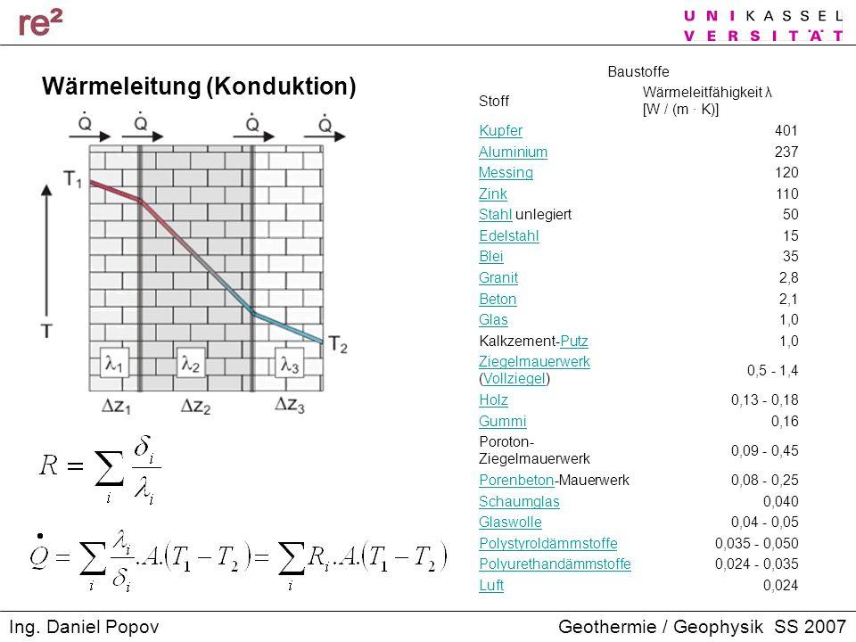 Geothermie / Geophysik SS 2007Ing. Daniel Popov Baustoffe Stoff Wärmeleitfähigkeit λ [W / (m · K)] Kupfer401 Aluminium237 Messing120 Zink110 StahlStah