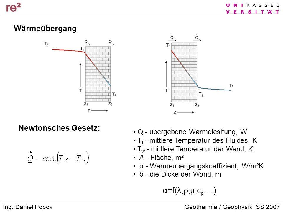 Geothermie / Geophysik SS 2007Ing. Daniel Popov Wärmeübergang Newtonsches Gesetz: Q - übergebene Wärmelesitung, W T f - mittlere Temperatur des Fluide