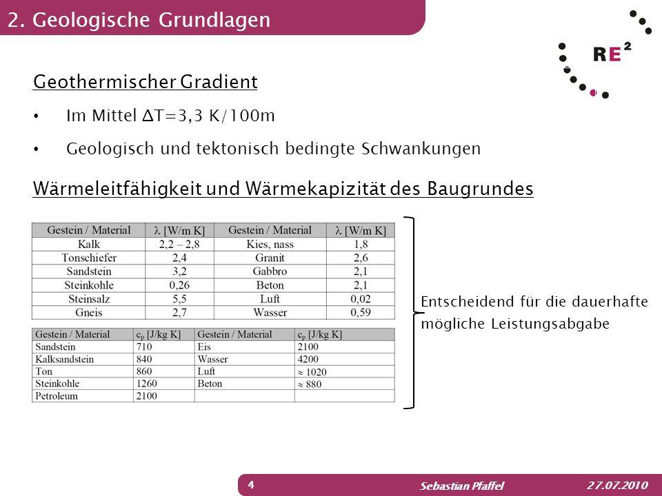 Sebastian Pfaffel 27.07.2010 2. Geologische Grundlagen 4 Wärmeleitfähigkeit und Wärmekapizität des Baugrundes Geothermischer Gradient Im Mittel ΔT=3,3