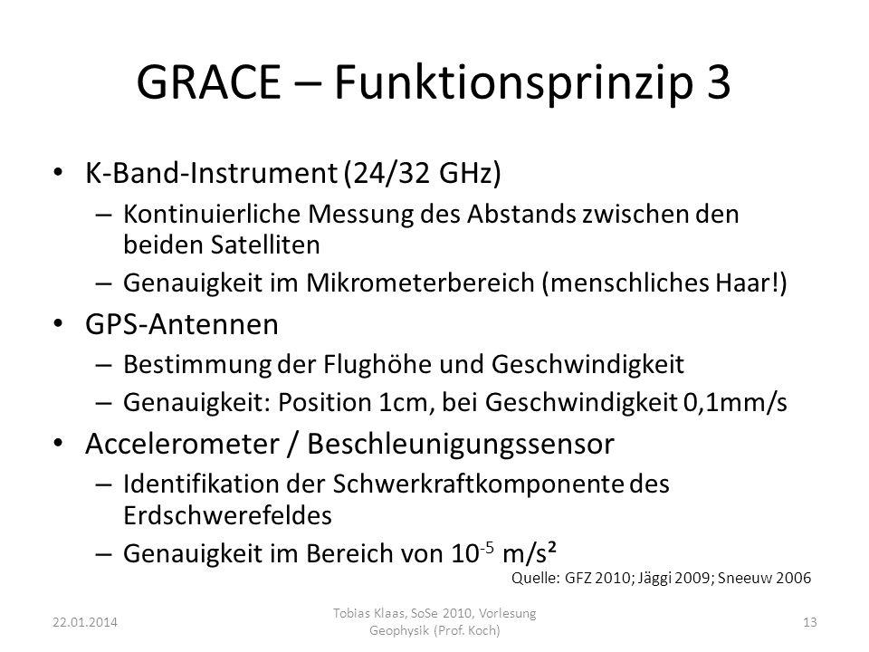 GRACE – Funktionsprinzip 3 K-Band-Instrument (24/32 GHz) – Kontinuierliche Messung des Abstands zwischen den beiden Satelliten – Genauigkeit im Mikrometerbereich (menschliches Haar!) GPS-Antennen – Bestimmung der Flughöhe und Geschwindigkeit – Genauigkeit: Position 1cm, bei Geschwindigkeit 0,1mm/s Accelerometer / Beschleunigungssensor – Identifikation der Schwerkraftkomponente des Erdschwerefeldes – Genauigkeit im Bereich von 10 -5 m/s² 22.01.201413 Tobias Klaas, SoSe 2010, Vorlesung Geophysik (Prof.