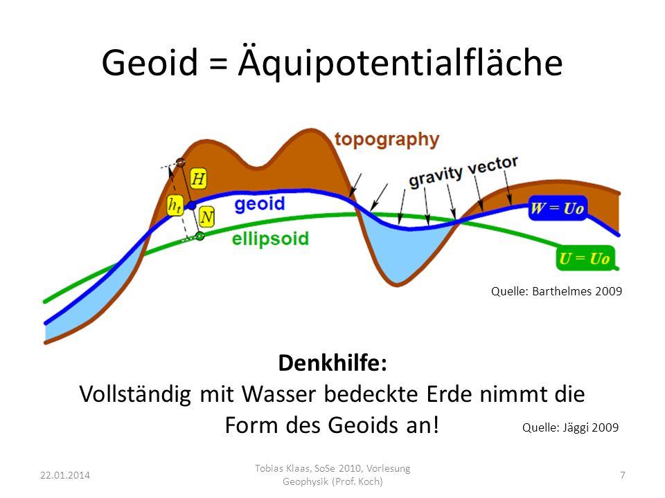 Geoid = Äquipotentialfläche Denkhilfe: Vollständig mit Wasser bedeckte Erde nimmt die Form des Geoids an.