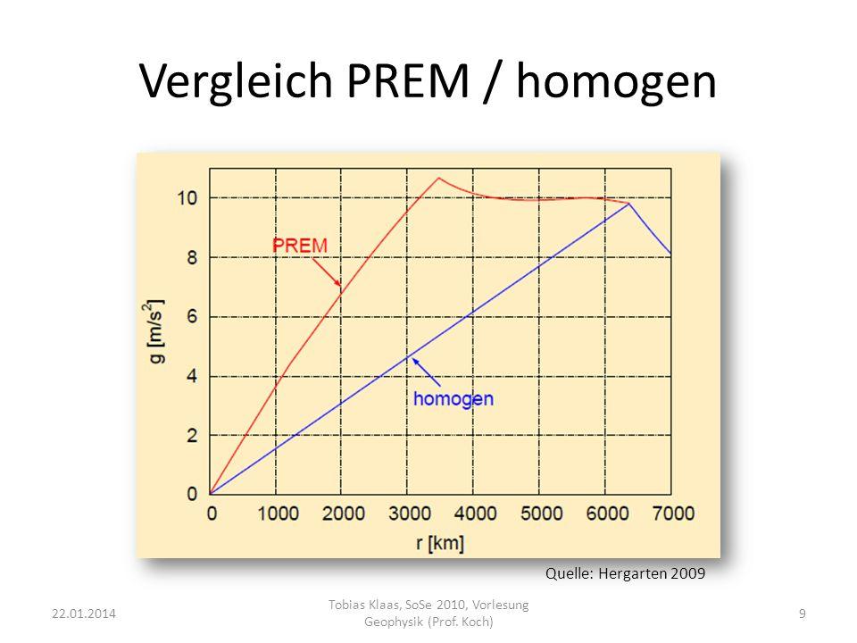 Vergleich PREM / homogen 22.01.20149 Tobias Klaas, SoSe 2010, Vorlesung Geophysik (Prof. Koch) Quelle: Hergarten 2009
