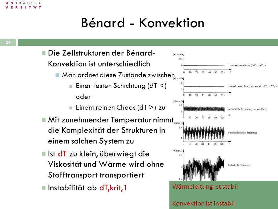 14 Die Zellstrukturen der Bénard- Konvektion ist unterschiedlich Man ordnet diese Zustände zwischen Einer festen Schichtung (dT <) oder Einem reinen C
