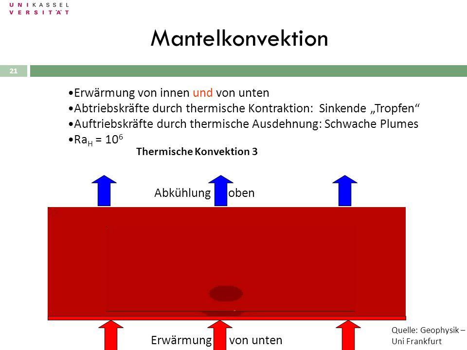 21 Mantelkonvektion Thermische Konvektion 3 Erwärmung von innen und von unten Abtriebskräfte durch thermische Kontraktion: Sinkende Tropfen Auftriebsk
