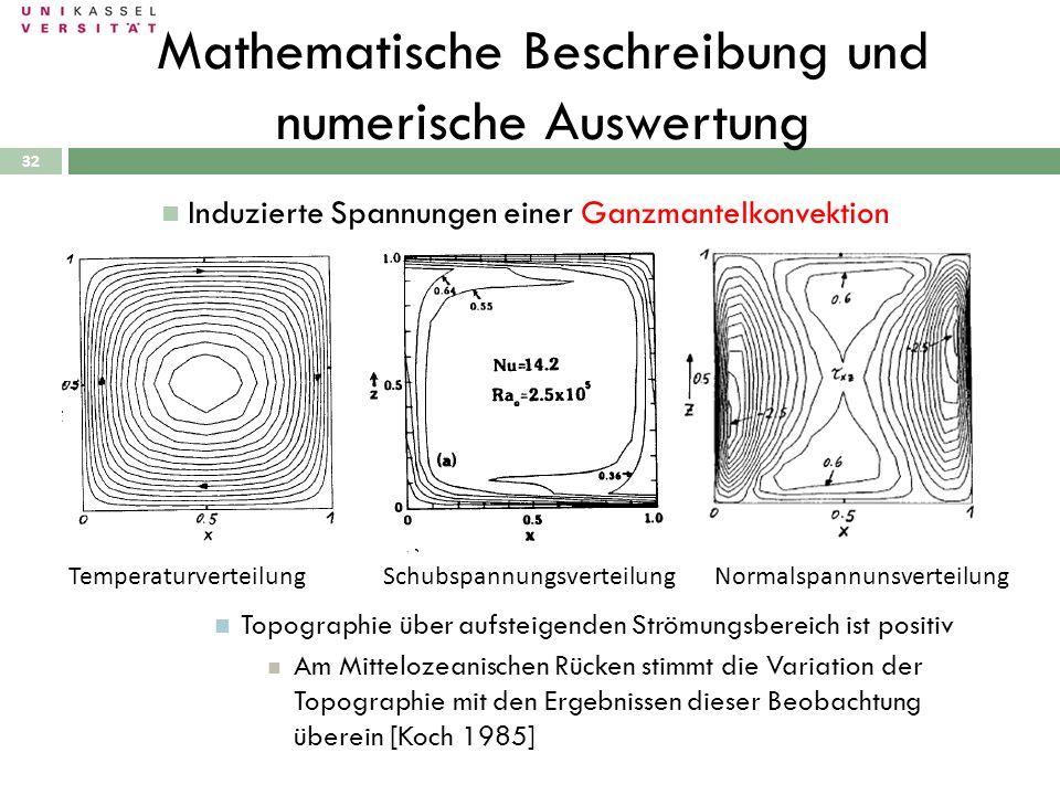 32 Mathematische Beschreibung und numerische Auswertung Induzierte Spannungen einer Ganzmantelkonvektion Topographie über aufsteigenden Strömungsberei