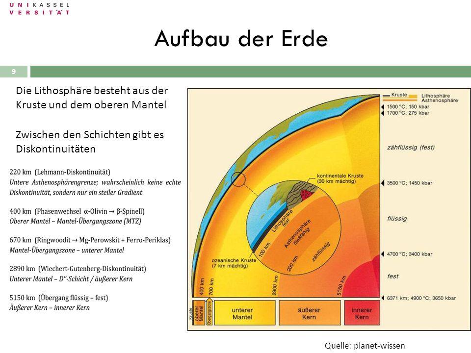 9 Aufbau der Erde Die Lithosphäre besteht aus der Kruste und dem oberen Mantel Zwischen den Schichten gibt es Diskontinuitäten Quelle: planet-wissen