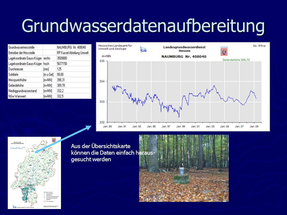 Grundwasserdatenaufbereitung Aus der Übersichtskarte können die Daten einfach heraus- gesucht werden