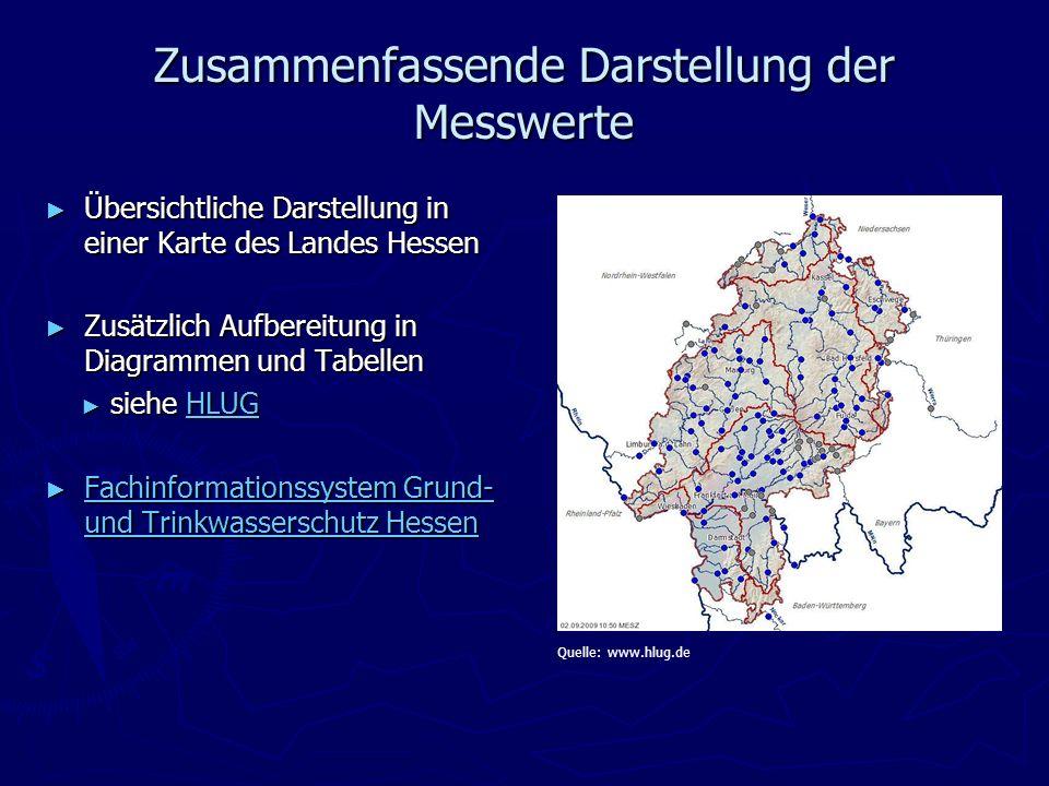 Zusammenfassende Darstellung der Messwerte Übersichtliche Darstellung in einer Karte des Landes Hessen Übersichtliche Darstellung in einer Karte des L