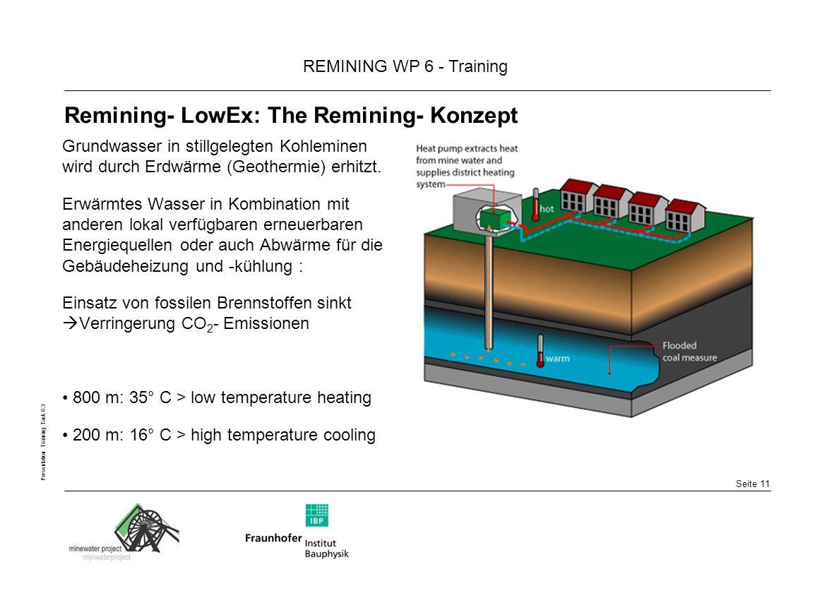 Seite 11 REMINING WP 6 - Training Presentation Training Task 6.3 Remining- LowEx: The Remining- Konzept Grundwasser in stillgelegten Kohleminen wird durch Erdwärme (Geothermie) erhitzt.