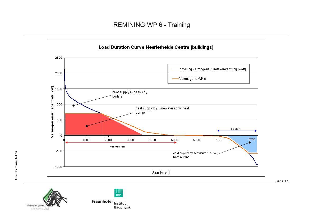 Seite 17 REMINING WP 6 - Training Presentation Training Task 6.3