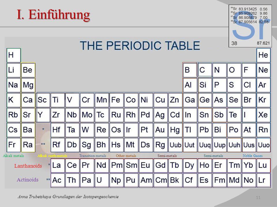 I. Einführung 11 Anna Trubetskaya Grundlagen der Isotopengeochemie Lanthanoids Actinoids Alkali metalsAlkali earth metalsTransition metalsOther metals