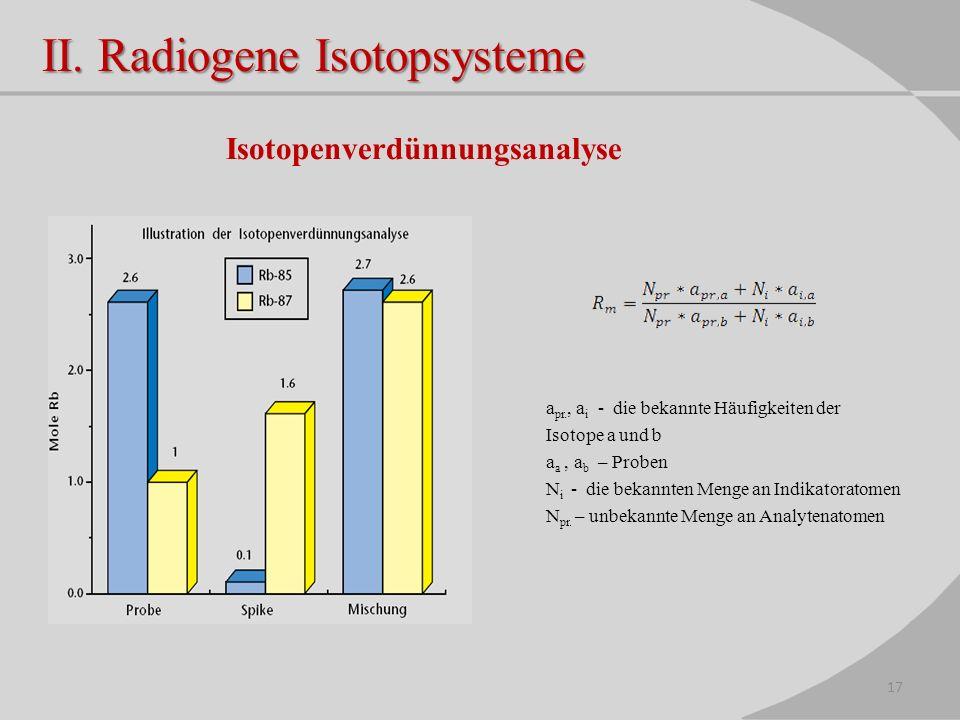 II. Radiogene Isotopsysteme Isotopenverdünnungsanalyse a pr., a i - die bekannte Häufigkeiten der Isotope a und b a a, a b – Proben N i - die bekannte