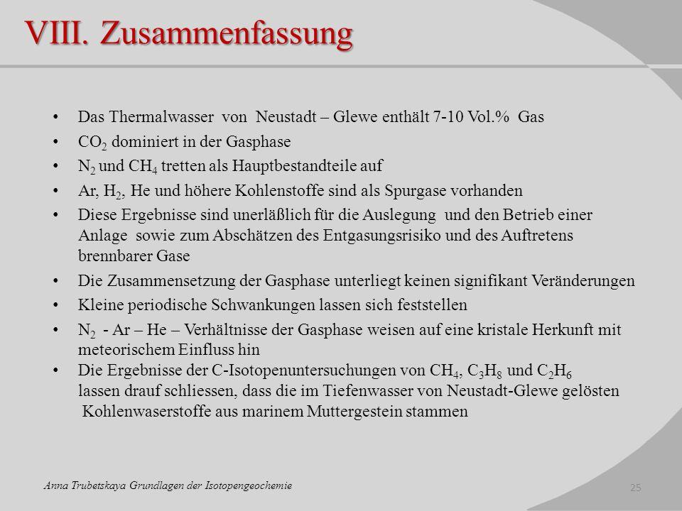 VIII. Zusammenfassung Das Thermalwasser von Neustadt – Glewe enthält 7-10 Vol.% Gas CO 2 dominiert in der Gasphase N 2 und CH 4 tretten als Hauptbesta