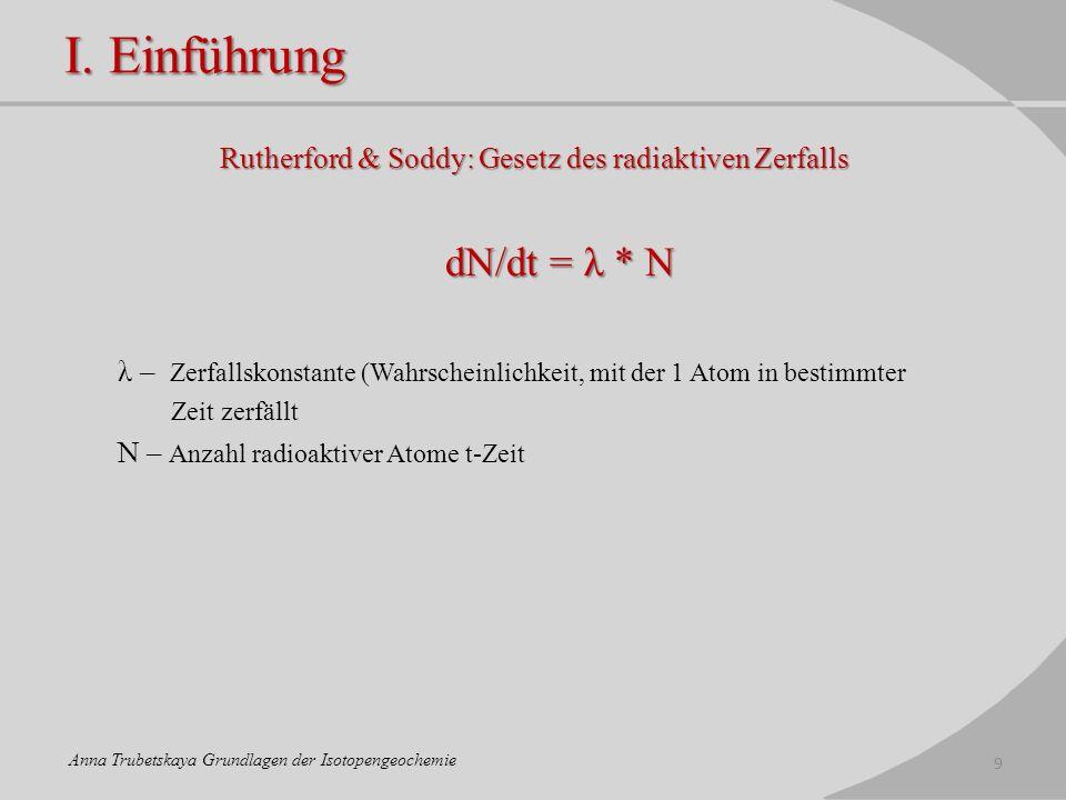 I. Einführung Rutherford & Soddy: Gesetz des radiaktiven Zerfalls dN/dt = λ * N λ – Zerfallskonstante (Wahrscheinlichkeit, mit der 1 Atom in bestimmte