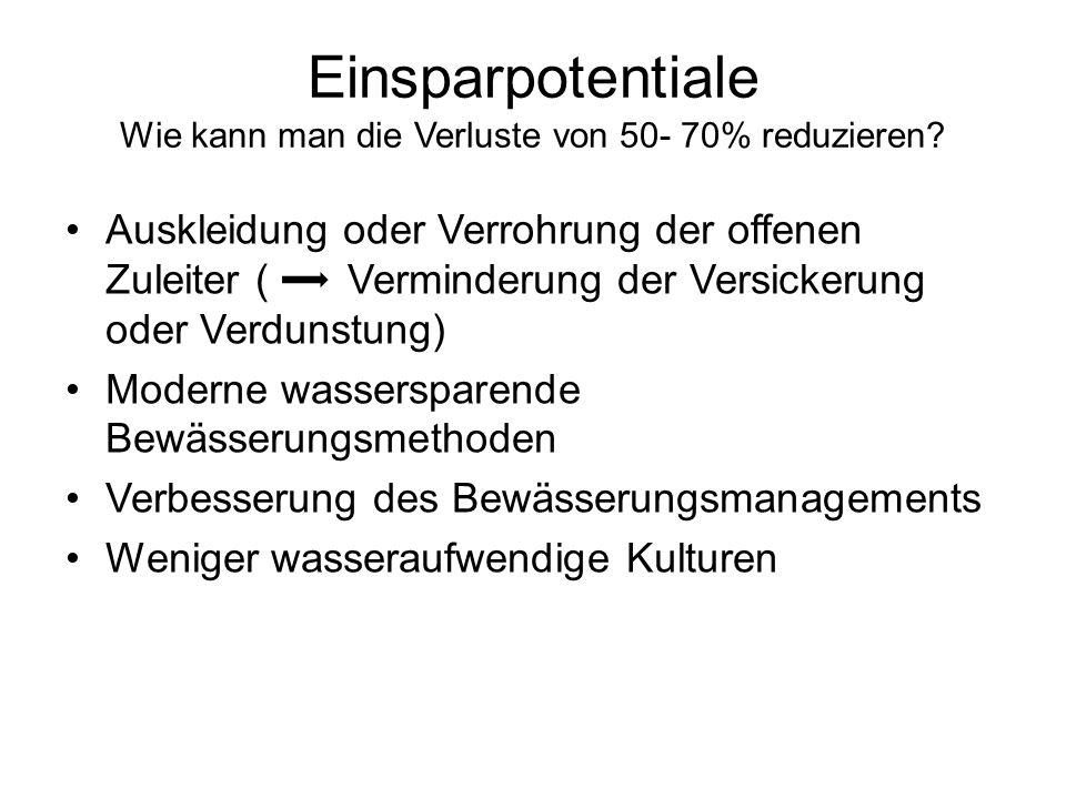 Einsparpotentiale Wie kann man die Verluste von 50- 70% reduzieren? Auskleidung oder Verrohrung der offenen Zuleiter ( Verminderung der Versickerung o