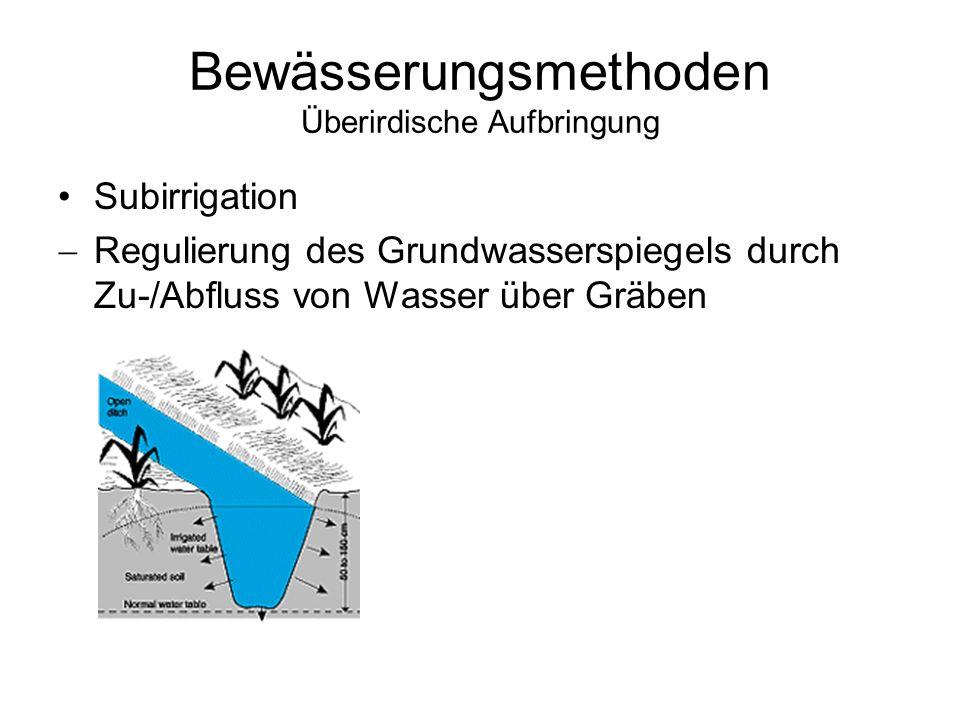 Bewässerungsmethoden Überirdische Aufbringung Subirrigation Regulierung des Grundwasserspiegels durch Zu-/Abfluss von Wasser über Gräben