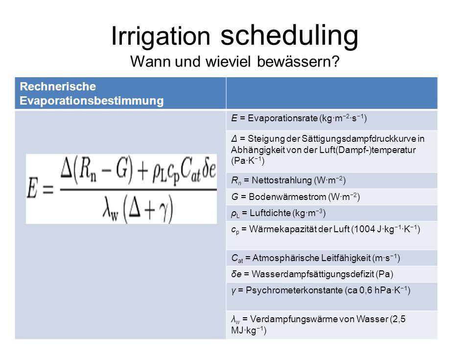 Irrigation scheduling Wann und wieviel bewässern? Rechnerische Evaporationsbestimmung E = Evaporationsrate (kg·m 2 ·s 1 ) Δ = Steigung der Sättigungsd