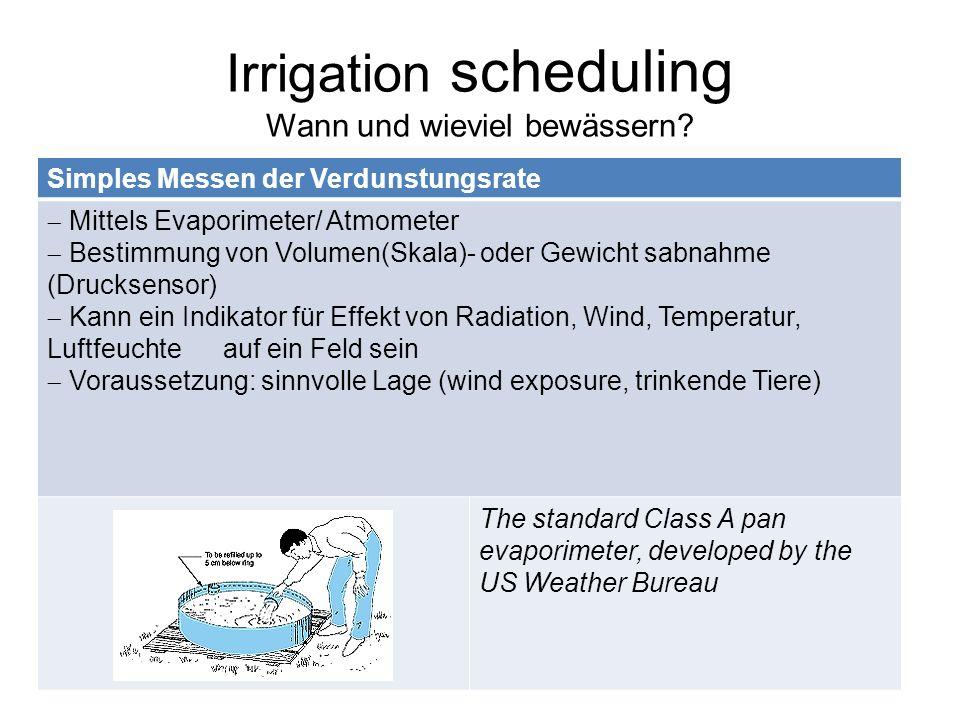 Irrigation scheduling Wann und wieviel bewässern? Simples Messen der Verdunstungsrate Mittels Evaporimeter/ Atmometer Bestimmung von Volumen(Skala)- o
