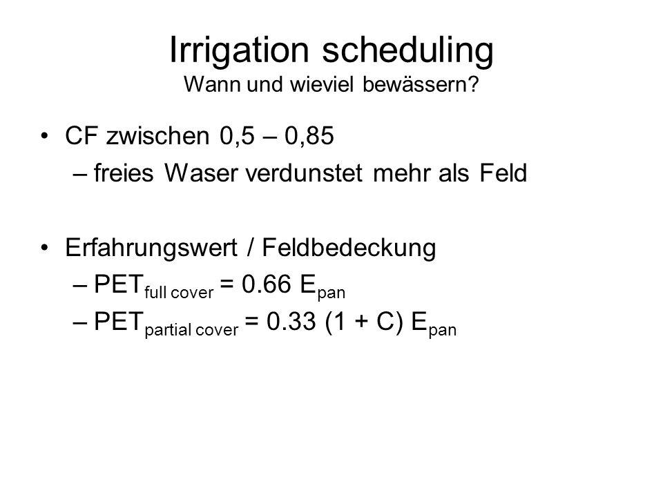 Irrigation scheduling Wann und wieviel bewässern? CF zwischen 0,5 – 0,85 –freies Waser verdunstet mehr als Feld Erfahrungswert / Feldbedeckung –PET fu