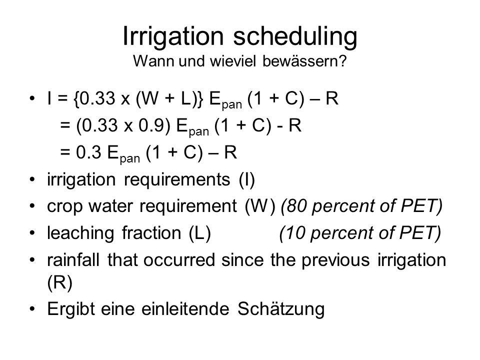 Irrigation scheduling Wann und wieviel bewässern? I = {0.33 x (W + L)} E pan (1 + C) – R = (0.33 x 0.9) E pan (1 + C) - R = 0.3 E pan (1 + C) – R irri