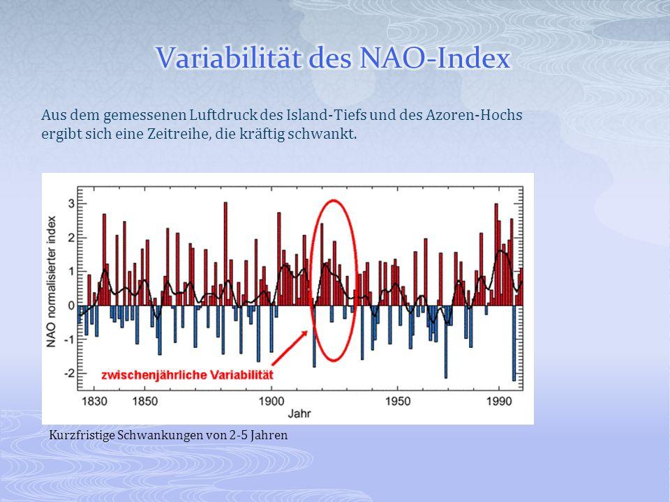 Aus dem gemessenen Luftdruck des Island-Tiefs und des Azoren-Hochs ergibt sich eine Zeitreihe, die kräftig schwankt. Kurzfristige Schwankungen von 2-5