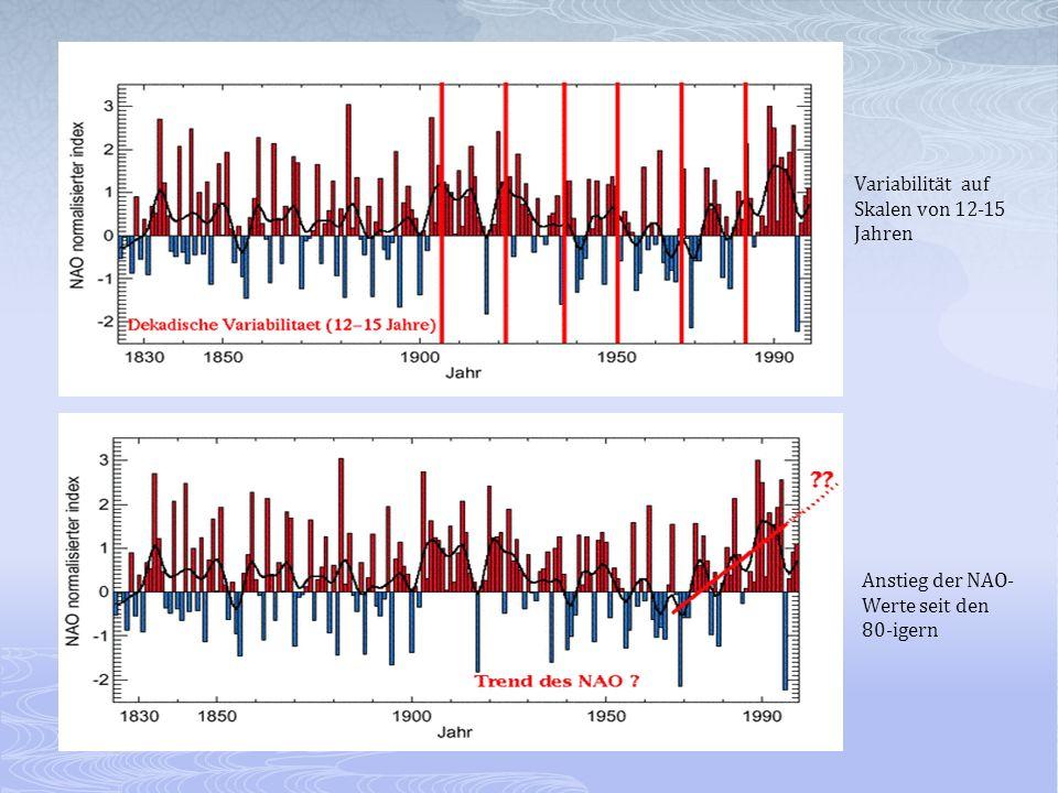 Variabilität auf Skalen von 12-15 Jahren Anstieg der NAO- Werte seit den 80-igern