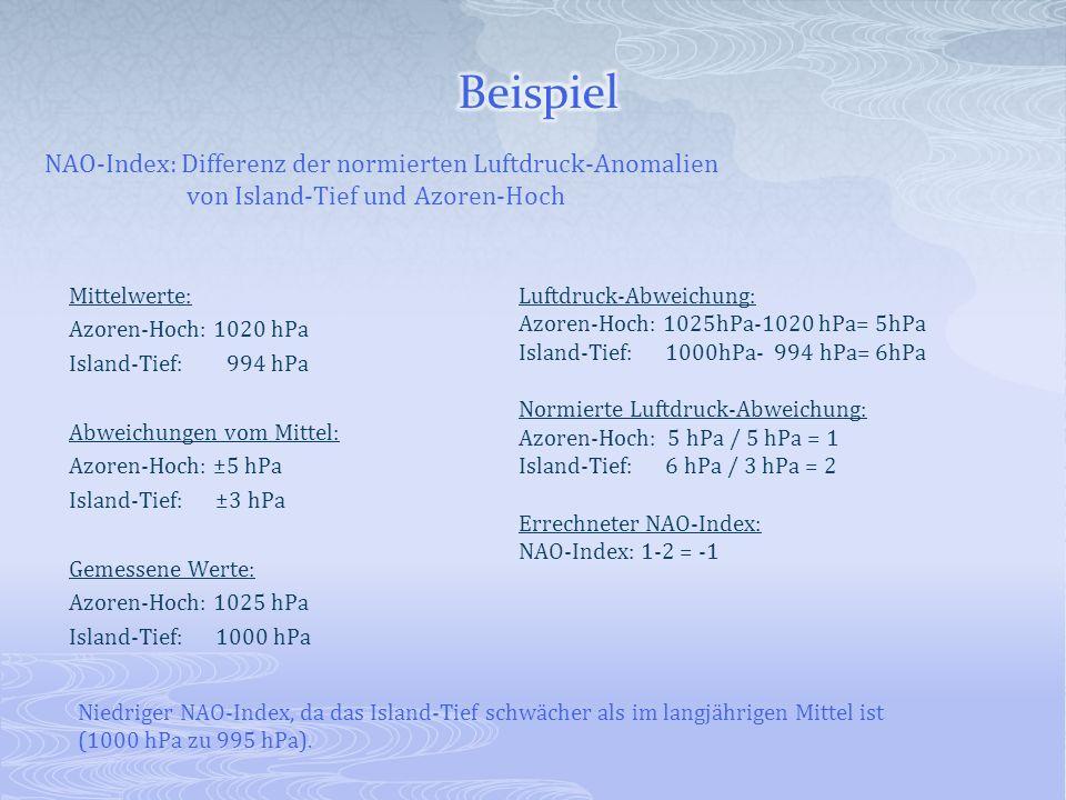 Mittelwerte: Azoren-Hoch: 1020 hPa Island-Tief: 994 hPa Abweichungen vom Mittel: Azoren-Hoch: ±5 hPa Island-Tief: ±3 hPa Gemessene Werte: Azoren-Hoch: