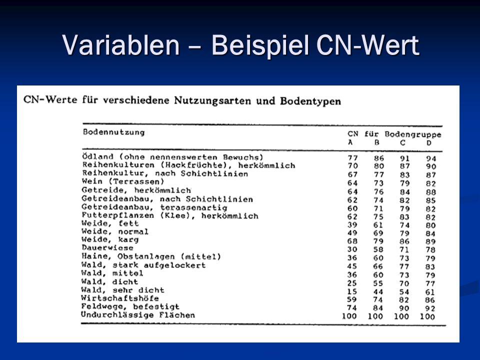 Variablen – Beispiel CN-Wert