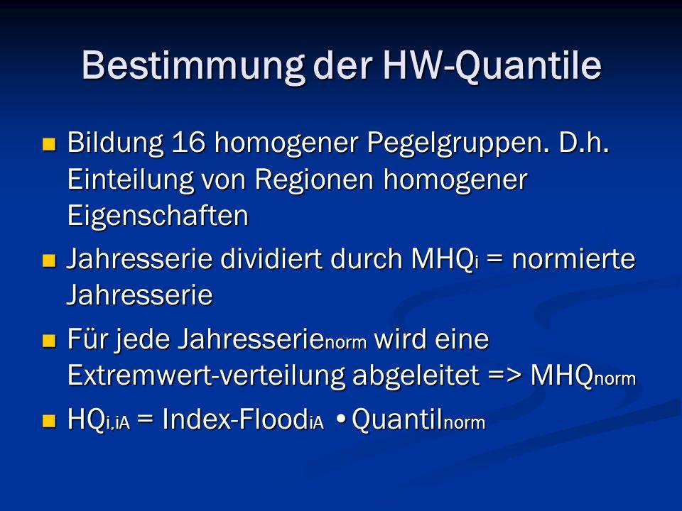 Bestimmung der HW-Quantile Bildung 16 homogener Pegelgruppen. D.h. Einteilung von Regionen homogener Eigenschaften Bildung 16 homogener Pegelgruppen.